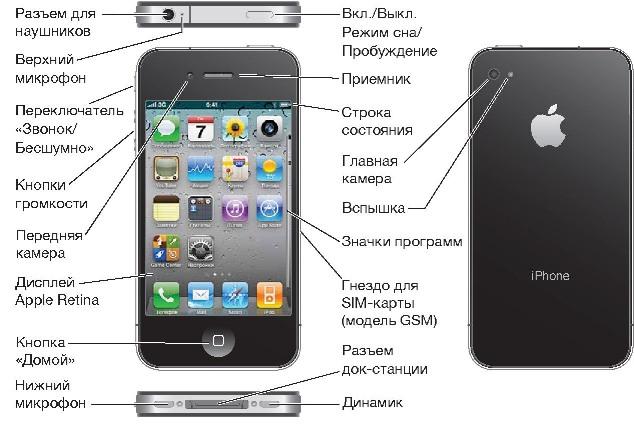 Как сделать карту на iphone 846