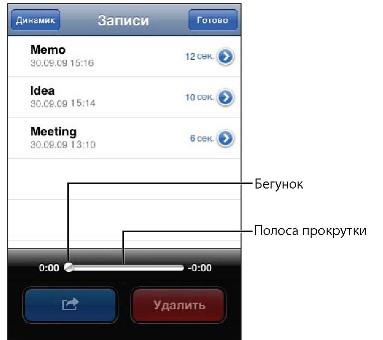Где диктофон на айфоне